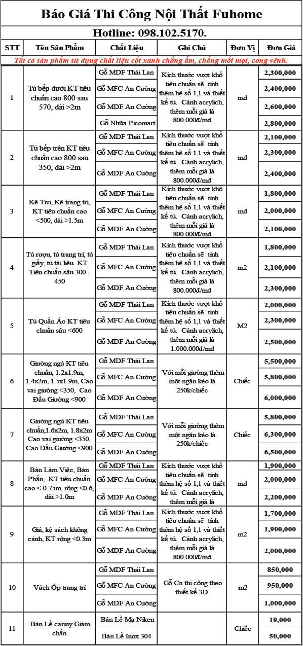 Bảng báo giá thiết kế nội thất chung cư