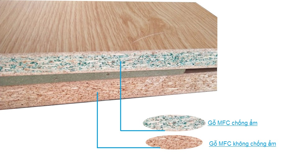 Ván gỗ MFC