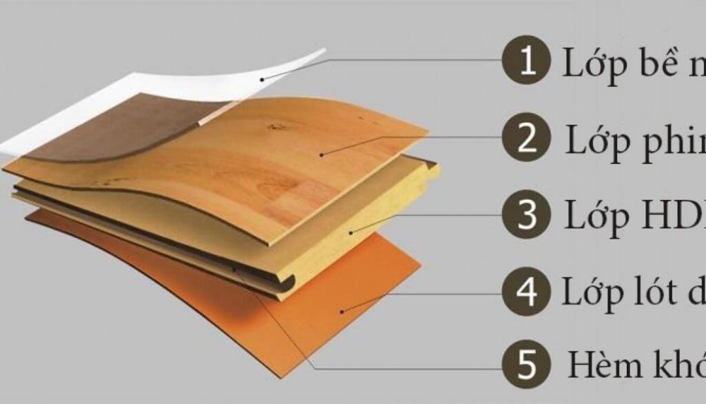 Sàn gỗ công nghiệp được cấu tạo từ nhiều lớp khác nhau
