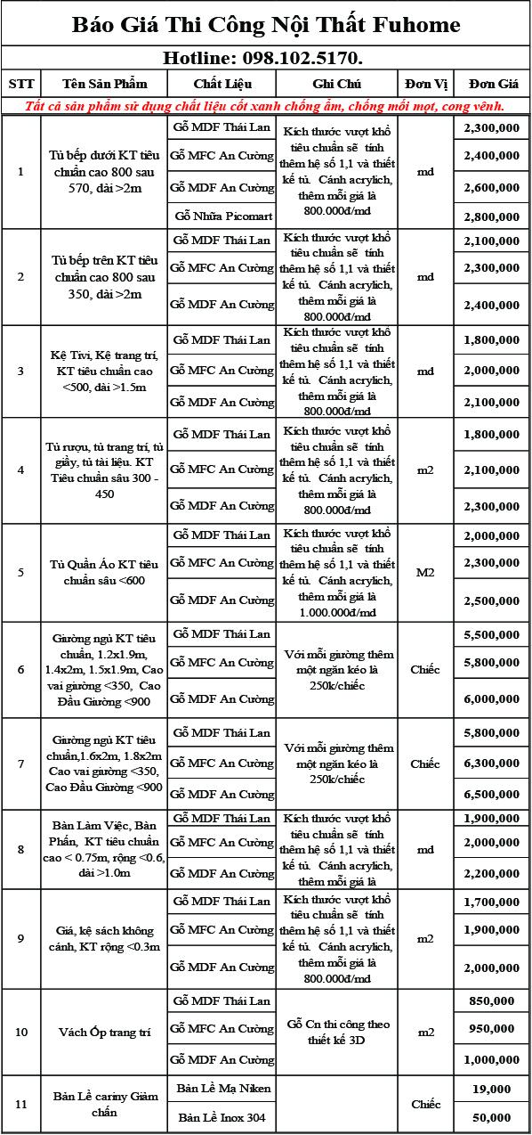 Bảng giá chi phí thiết kế nội thất chung cư của Nội thất Fuhome