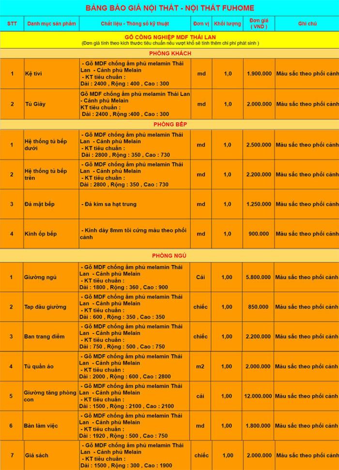 Bảng báo giá nội thất công nghiệp - Gỗ MDF Thái Lan