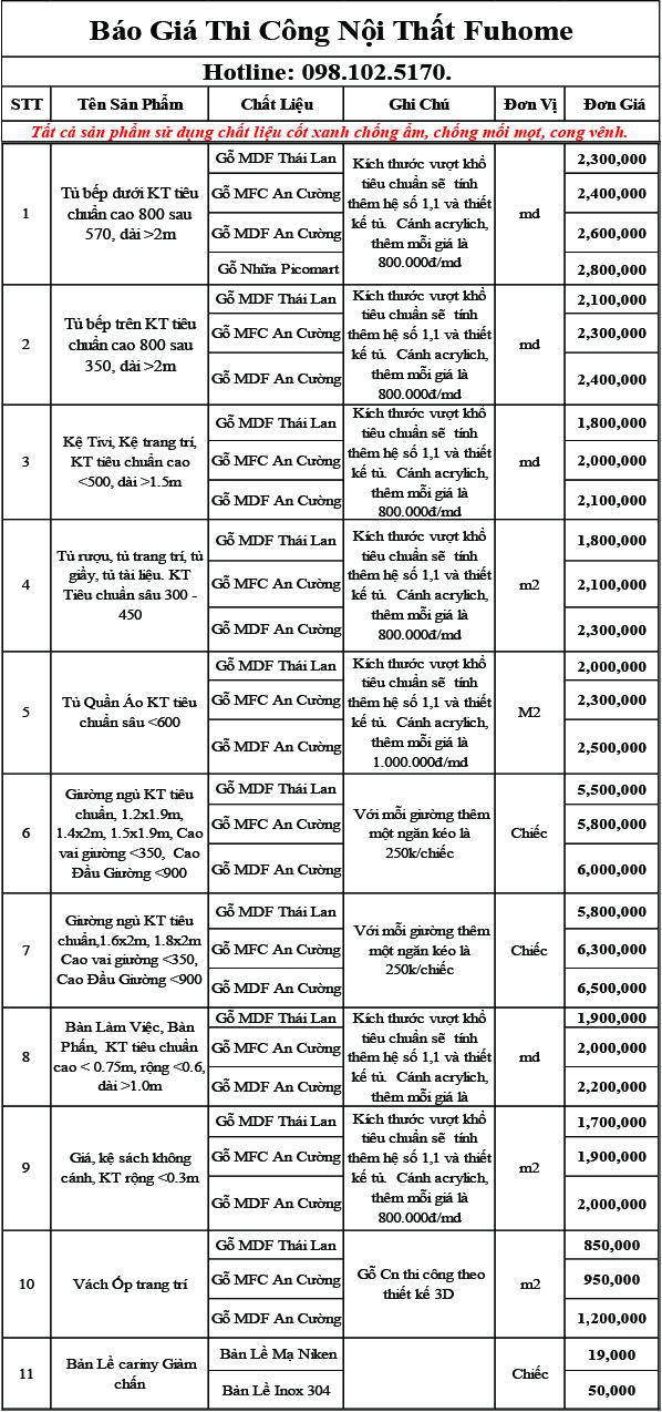 Bảng giá chi phí nội thất chung cư - Chất liệu an cường của Nội thất Fuhome