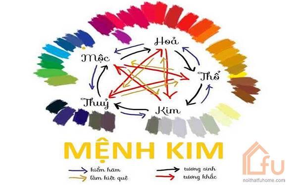 Các màu sắc phù hợp với những người mệnh KIM